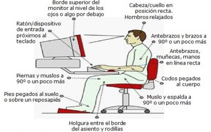 postura-de-los-trabajadores